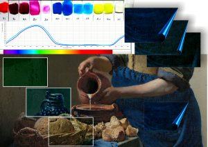 Grafika odlewanie farby